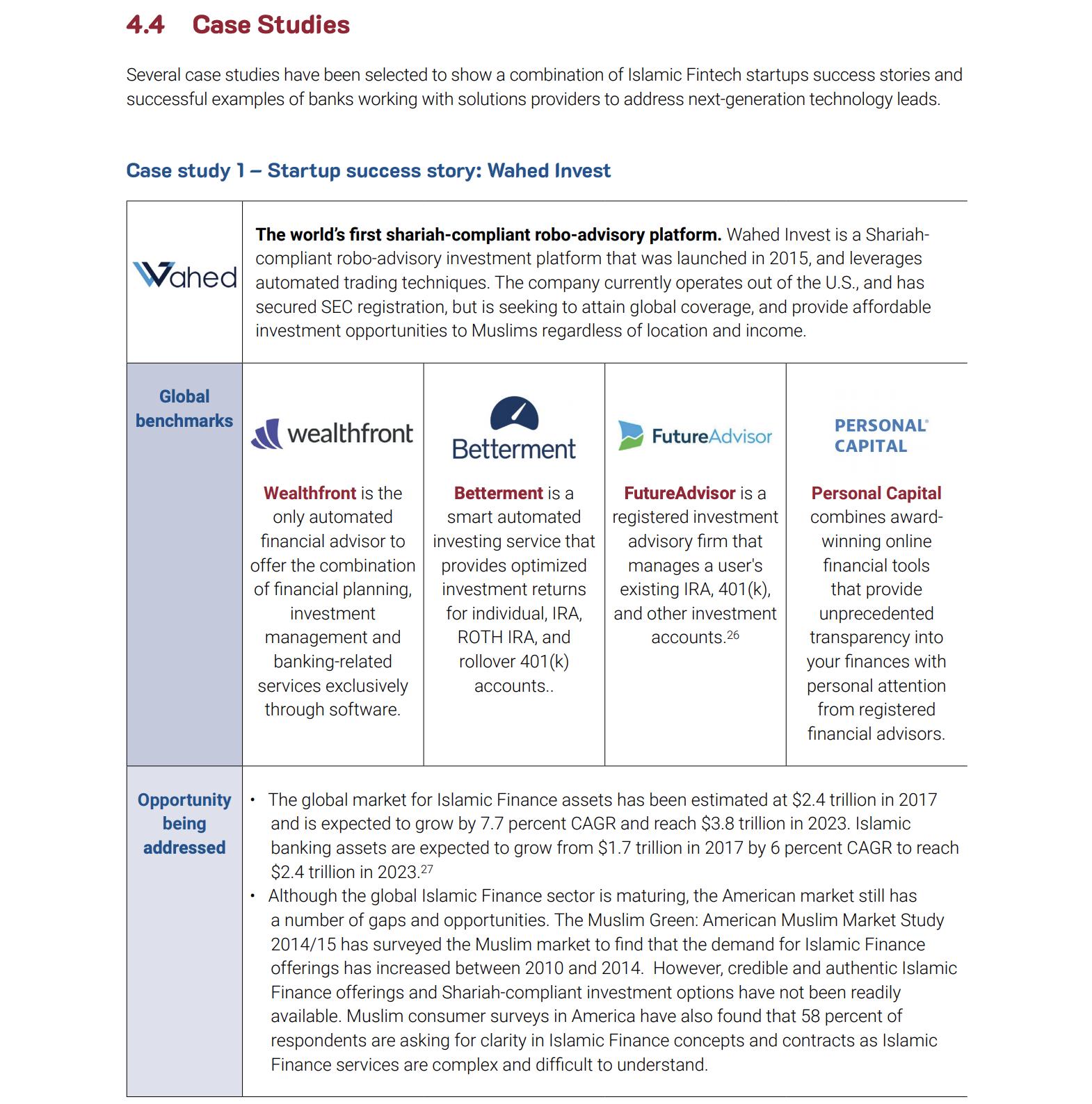 Islamic Fintech Report 2018 Current Landscape & Path Forward