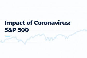 Marketing Update – The Coronavirus